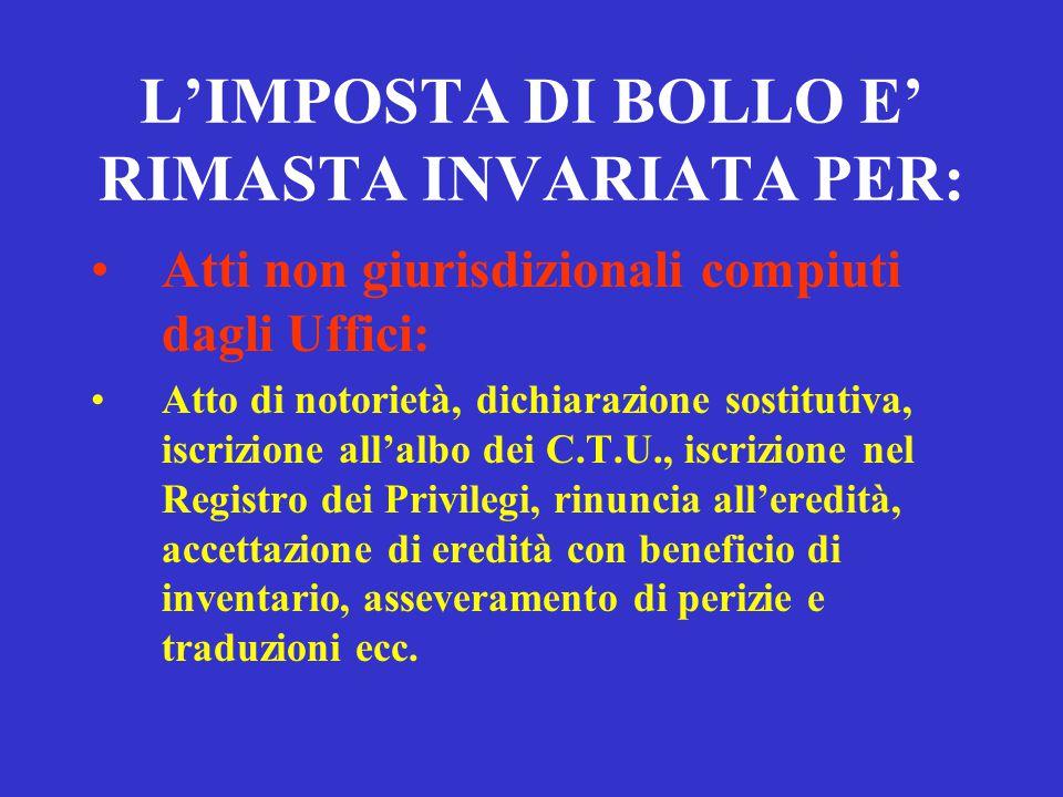 L'IMPOSTA DI BOLLO E' RIMASTA INVARIATA PER: