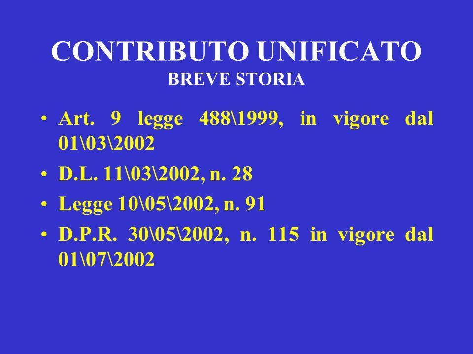 CONTRIBUTO UNIFICATO BREVE STORIA