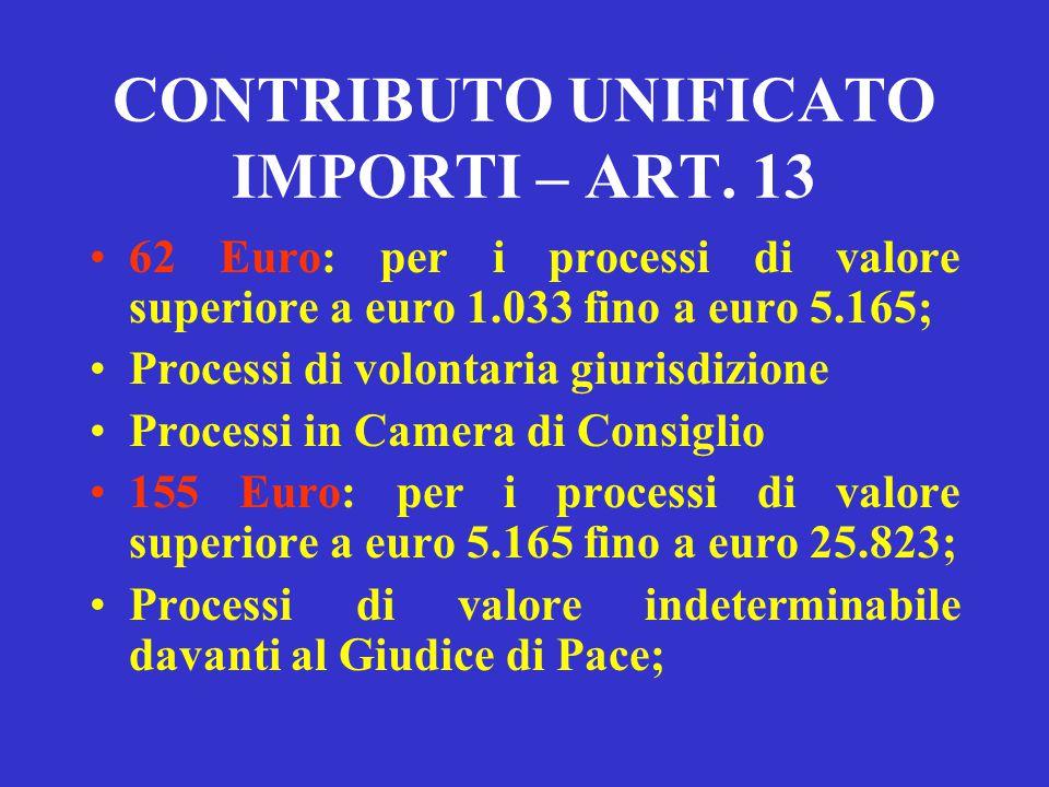 CONTRIBUTO UNIFICATO IMPORTI – ART. 13