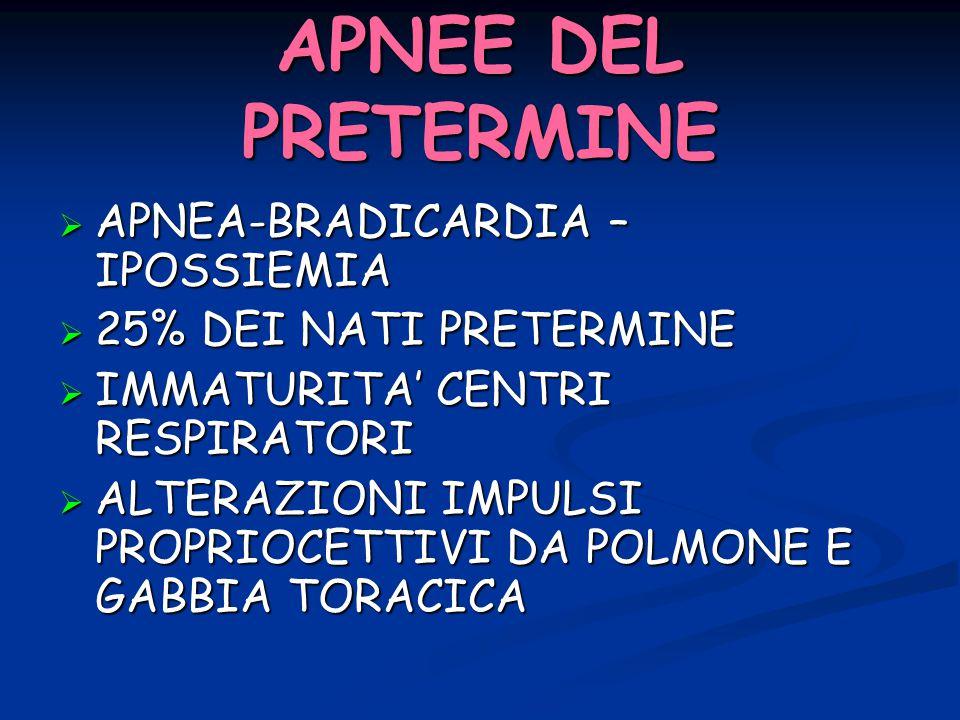 APNEE DEL PRETERMINE APNEA-BRADICARDIA – IPOSSIEMIA