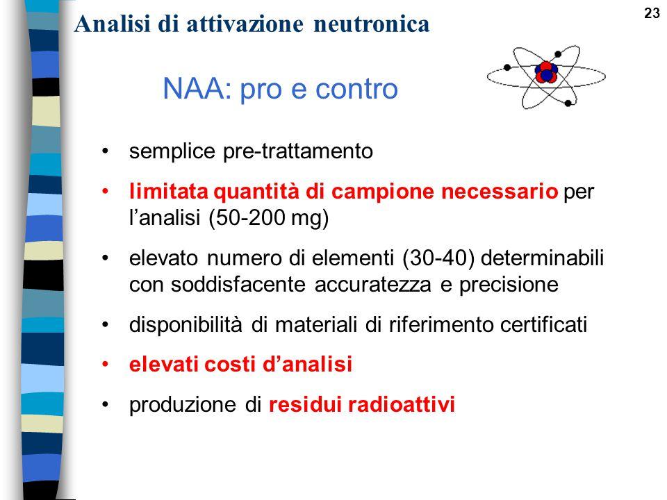 NAA: pro e contro Analisi di attivazione neutronica