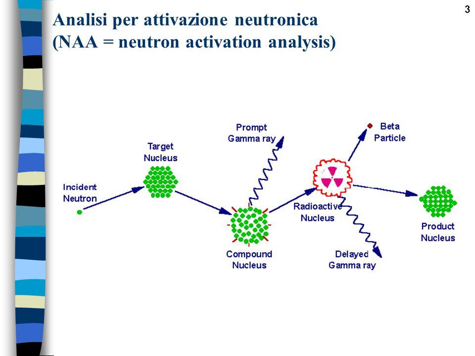 Analisi per attivazione neutronica (NAA = neutron activation analysis)
