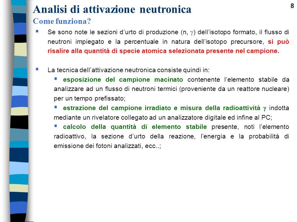 Analisi di attivazione neutronica