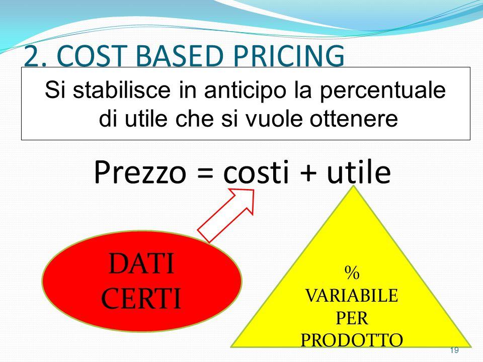 Prezzo = costi + utile 2. COST BASED PRICING DATI CERTI