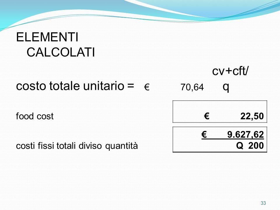 costo totale unitario = € 70,64 cv+cft/q