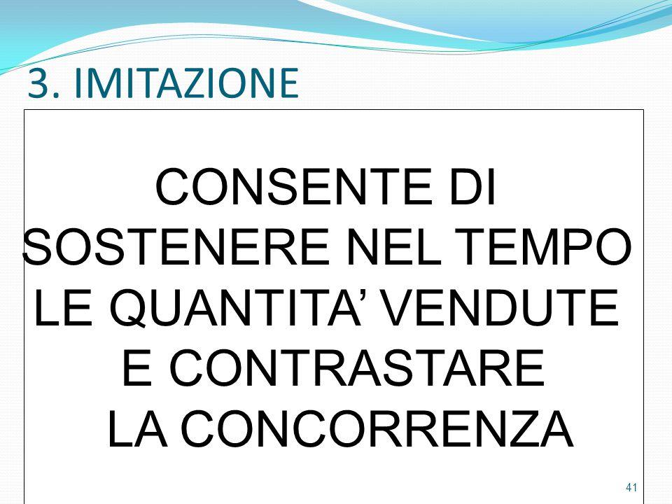 CONSENTE DI SOSTENERE NEL TEMPO LE QUANTITA' VENDUTE E CONTRASTARE