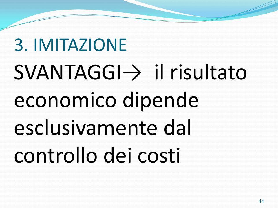 3. IMITAZIONE SVANTAGGI→ il risultato economico dipende esclusivamente dal controllo dei costi