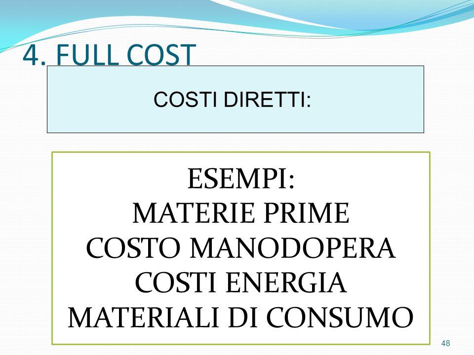 4. FULL COST ESEMPI: MATERIE PRIME COSTO MANODOPERA COSTI ENERGIA