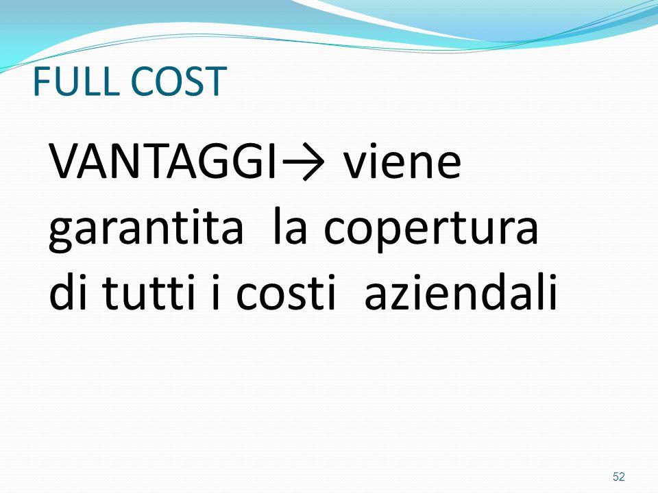 VANTAGGI→ viene garantita la copertura di tutti i costi aziendali