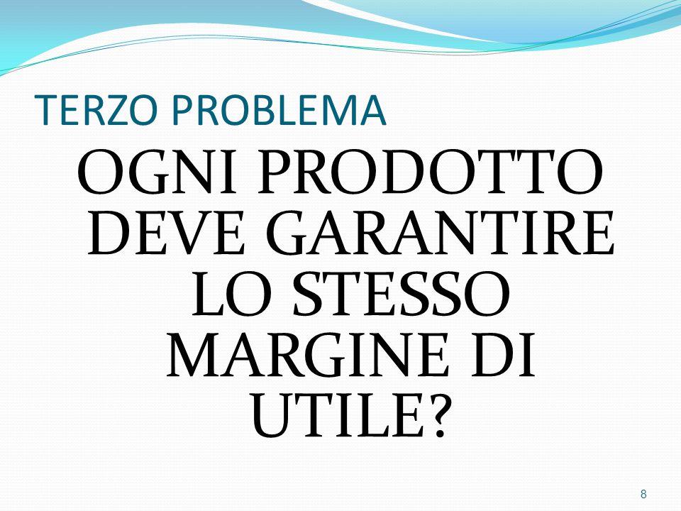 OGNI PRODOTTO DEVE GARANTIRE LO STESSO MARGINE DI UTILE
