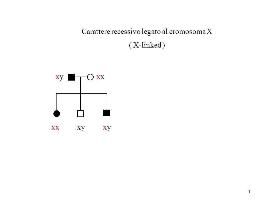 Carattere recessivo legato al cromosoma X