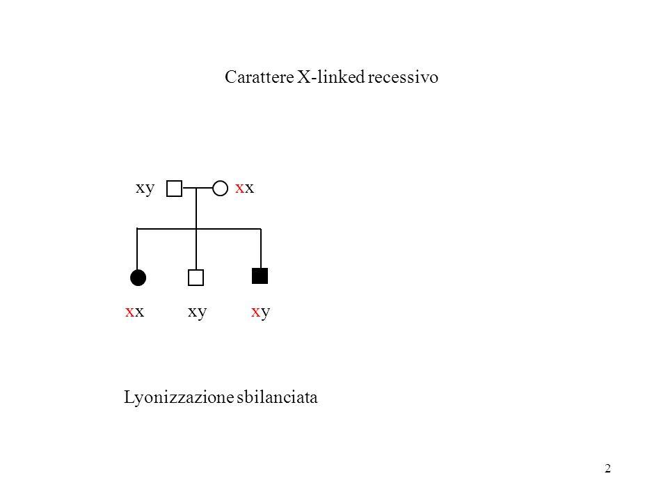 Carattere X-linked recessivo