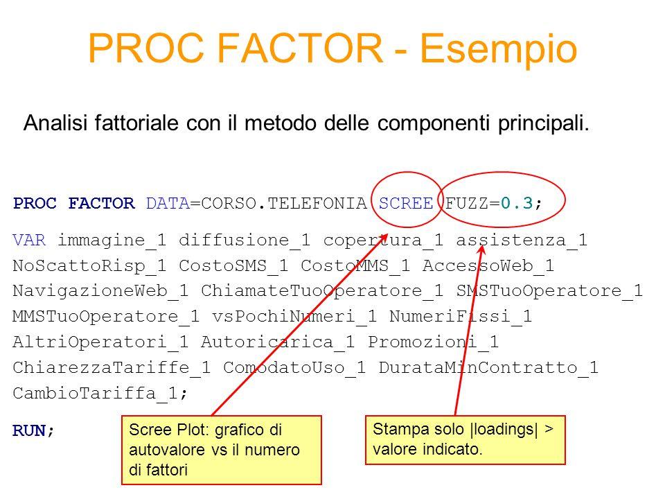 PROC FACTOR - Esempio Analisi fattoriale con il metodo delle componenti principali. PROC FACTOR DATA=CORSO.TELEFONIA SCREE FUZZ=0.3;