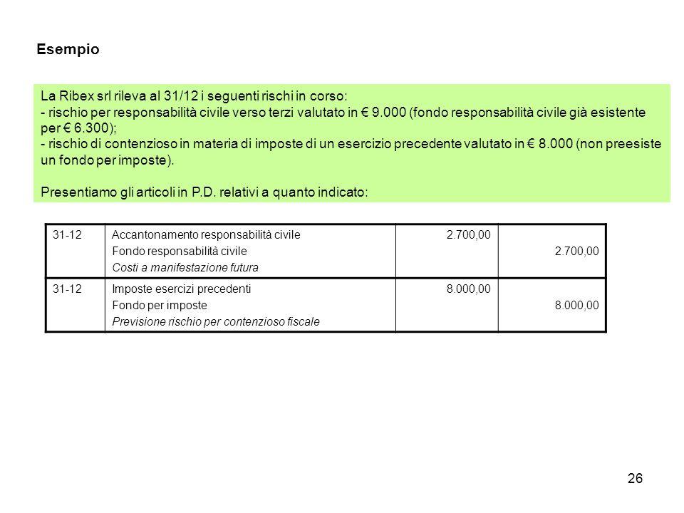 Esempio La Ribex srl rileva al 31/12 i seguenti rischi in corso: