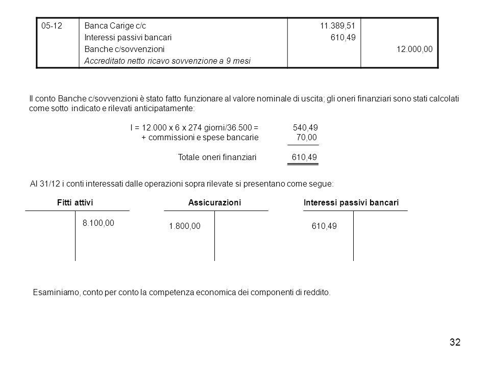 05-12 Banca Carige c/c. Interessi passivi bancari. Banche c/sovvenzioni. Accreditato netto ricavo sovvenzione a 9 mesi.