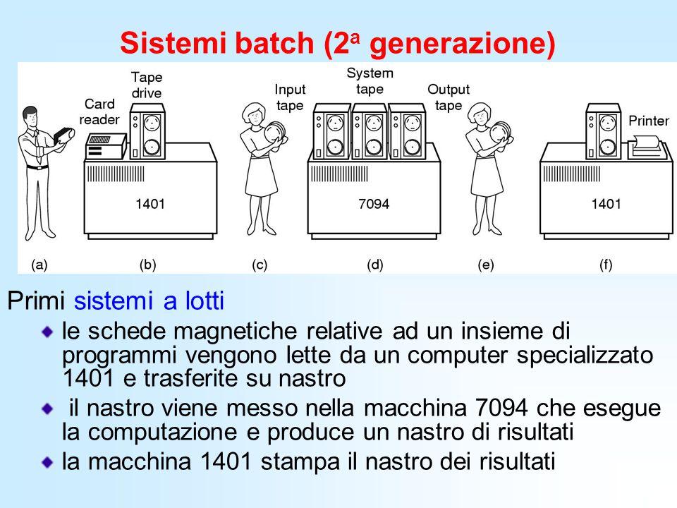 Sistemi batch (2a generazione)