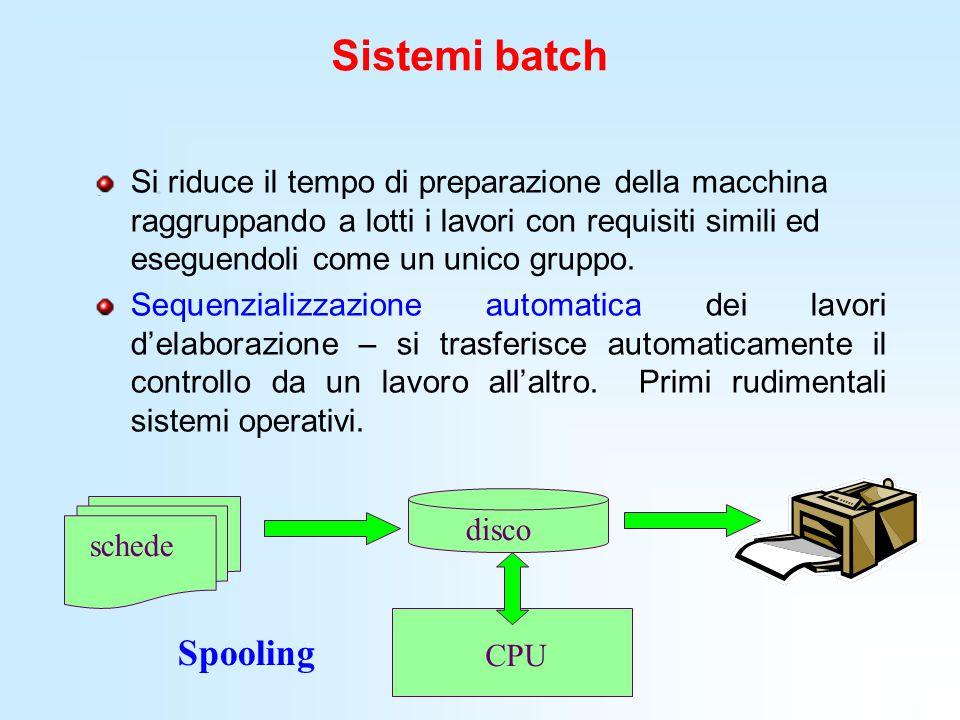Sistemi batch Spooling