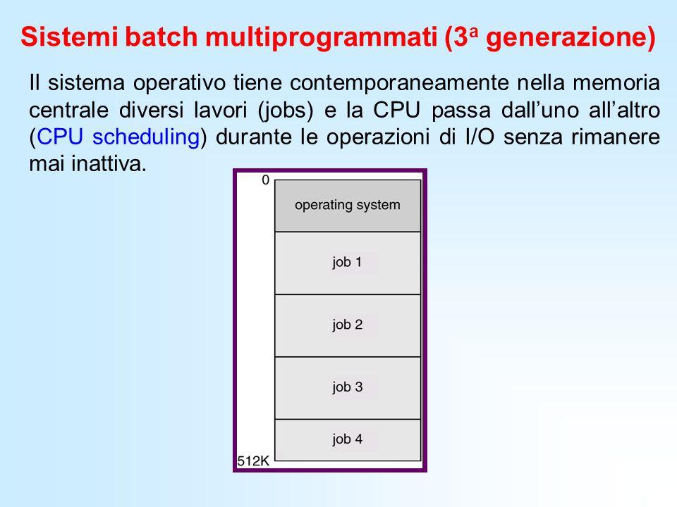 Sistemi batch multiprogrammati (3a generazione)