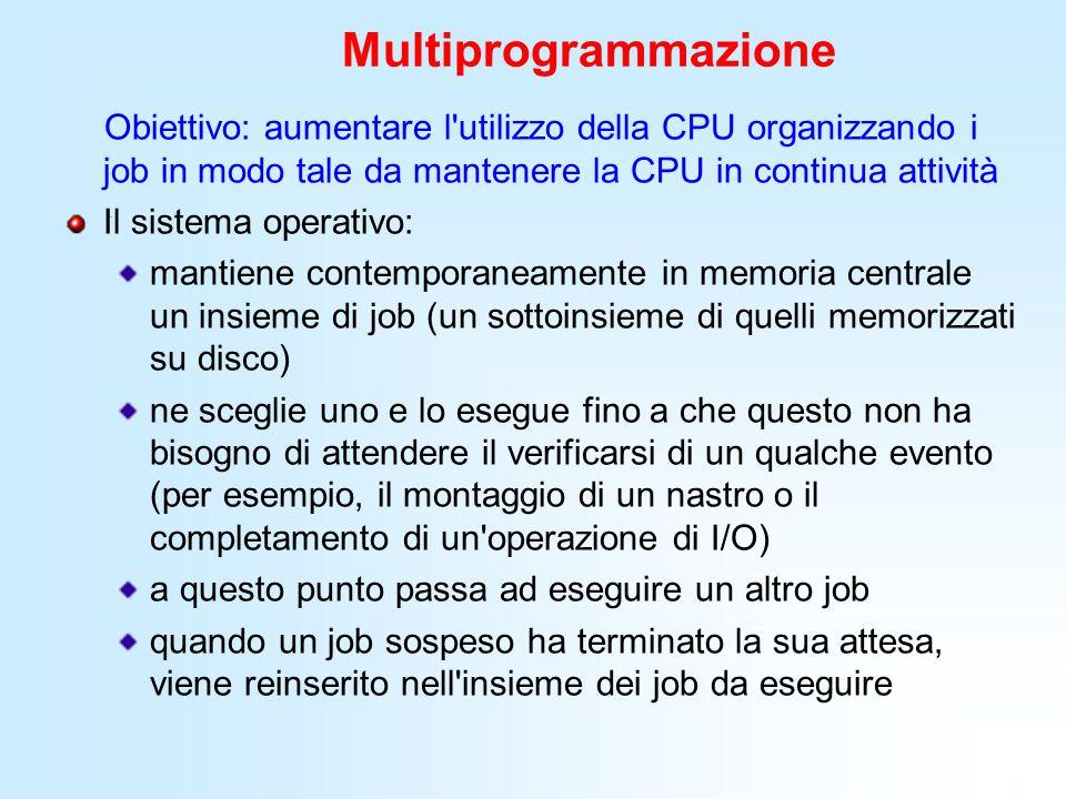 Multiprogrammazione Il sistema operativo: