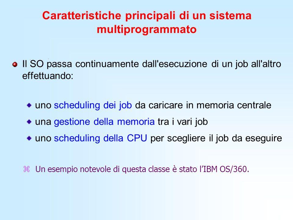 Caratteristiche principali di un sistema multiprogrammato