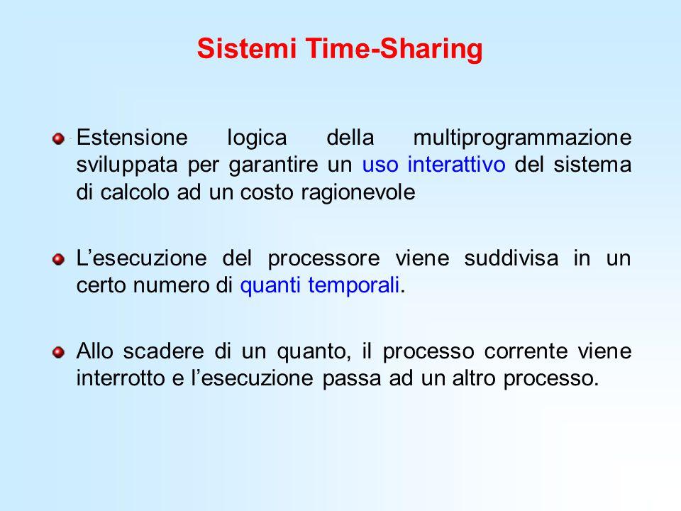 Sistemi Time-Sharing