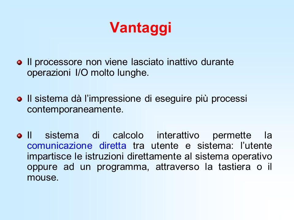 Vantaggi Il processore non viene lasciato inattivo durante operazioni I/O molto lunghe.