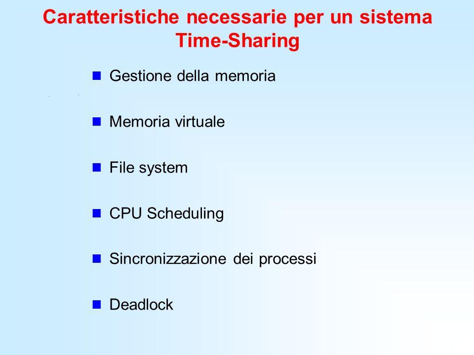 Caratteristiche necessarie per un sistema Time-Sharing