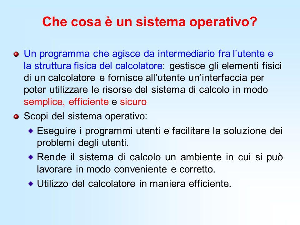 Che cosa è un sistema operativo