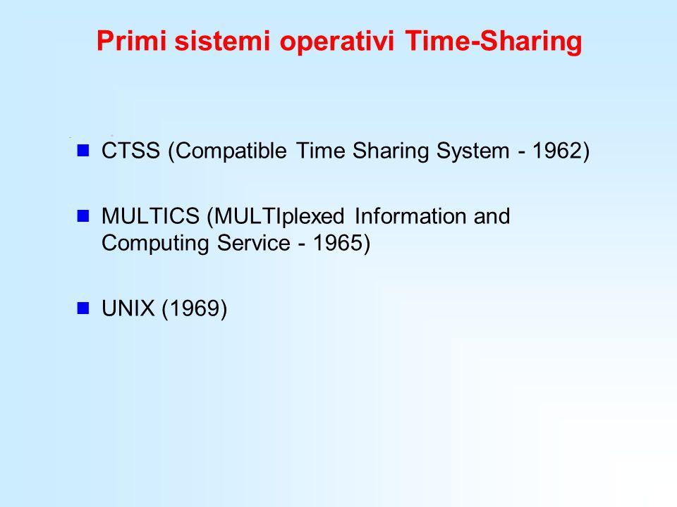Primi sistemi operativi Time-Sharing