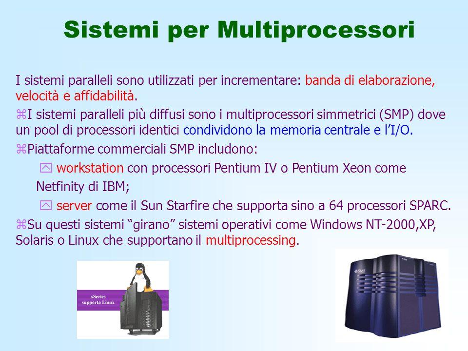 Sistemi per Multiprocessori
