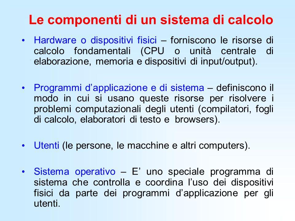 Le componenti di un sistema di calcolo