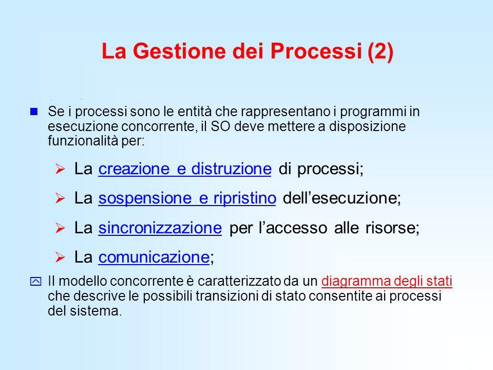 La Gestione dei Processi (2)
