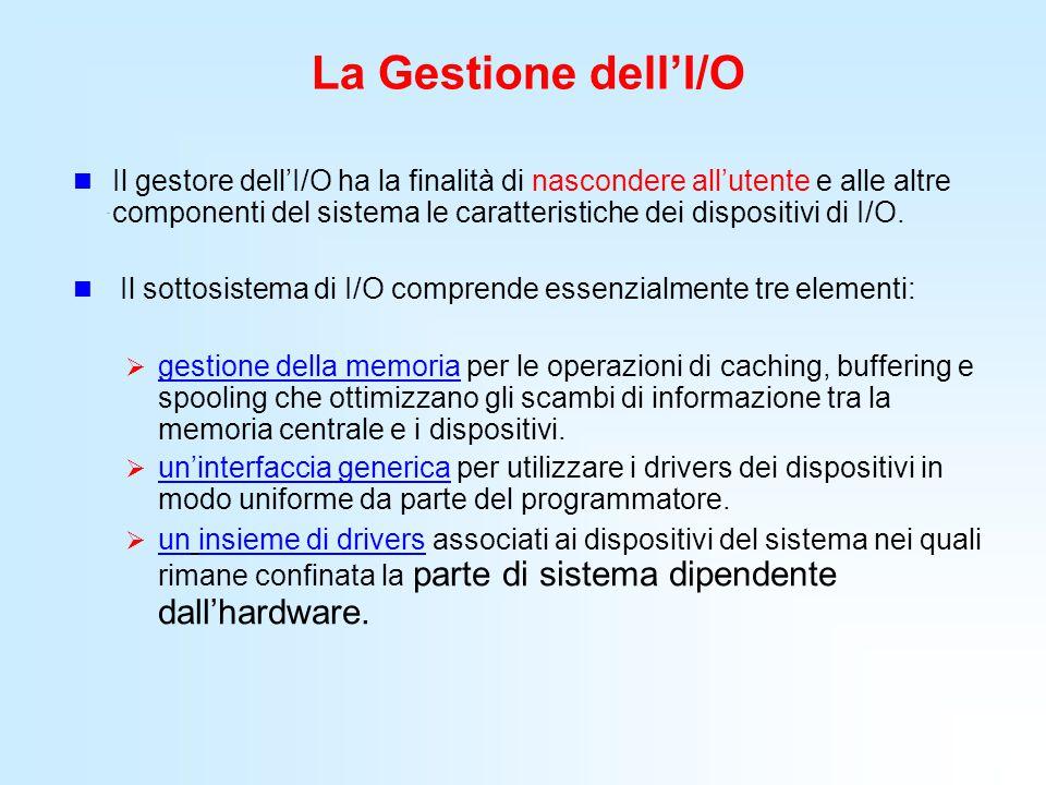La Gestione dell'I/O