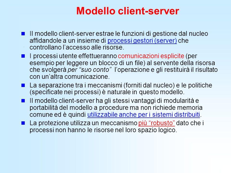 Modello client-server