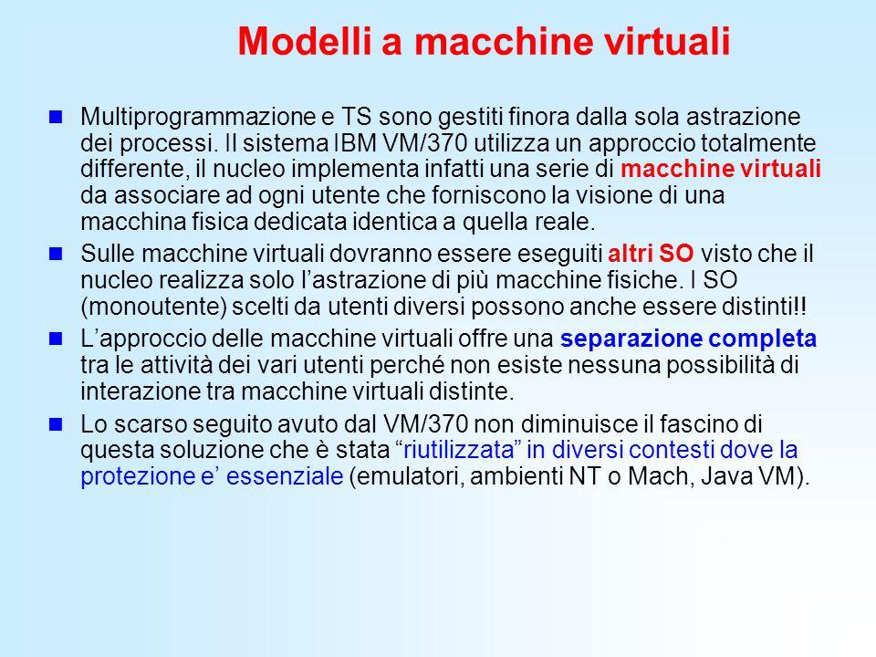 Modelli a macchine virtuali