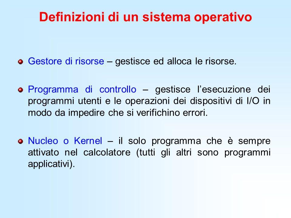 Definizioni di un sistema operativo