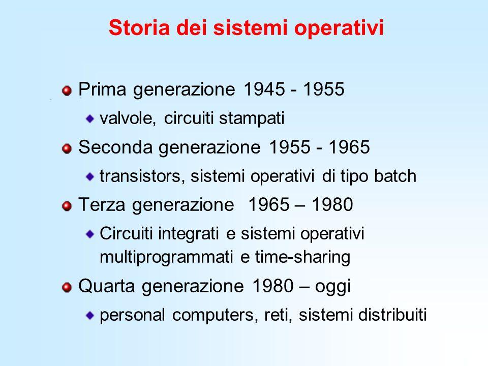Storia dei sistemi operativi