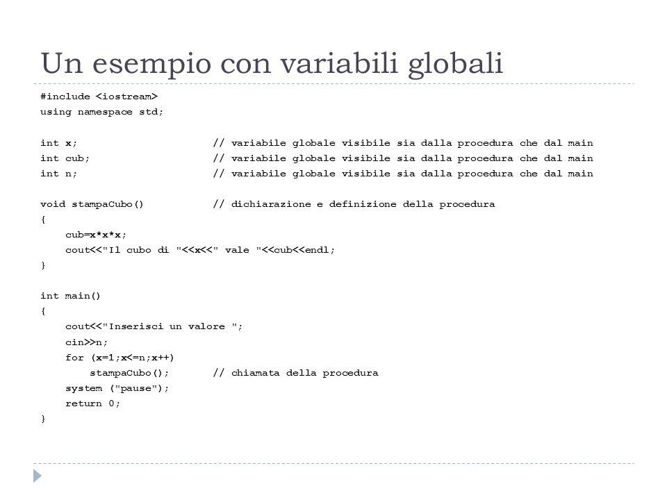 Un esempio con variabili globali