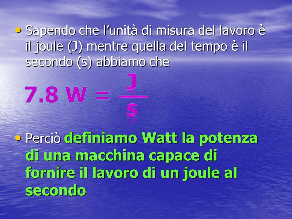 Sapendo che l'unità di misura del lavoro è il joule (J) mentre quella del tempo è il secondo (s) abbiamo che