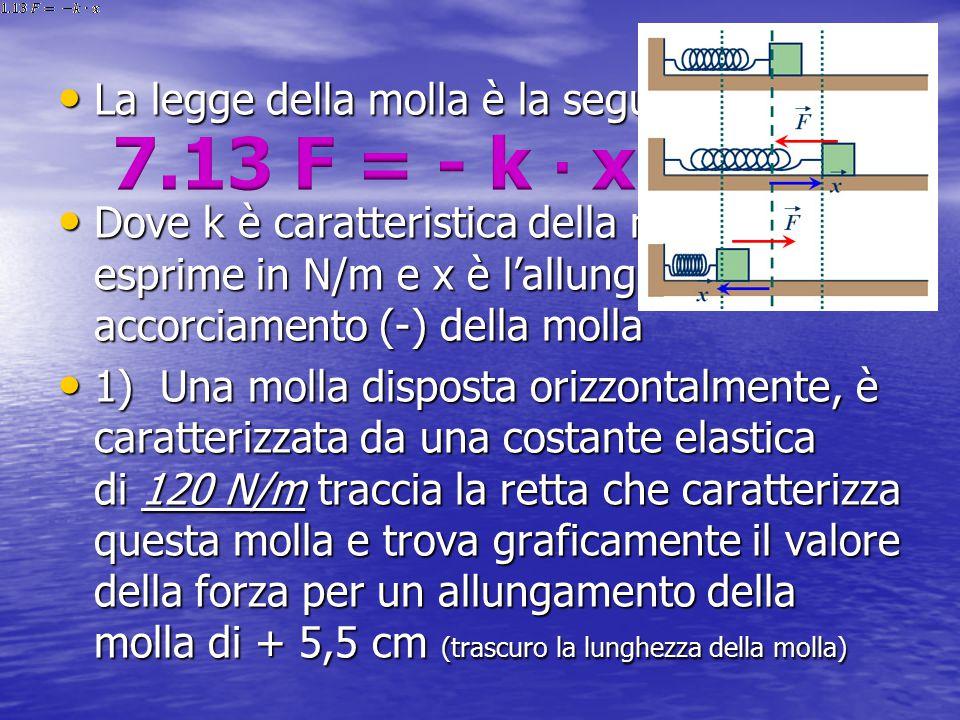 7.13 F = - k . x La legge della molla è la seguente: