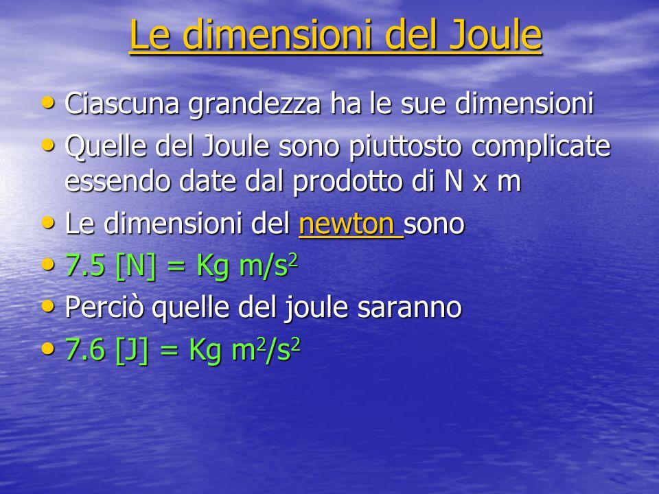 Le dimensioni del Joule