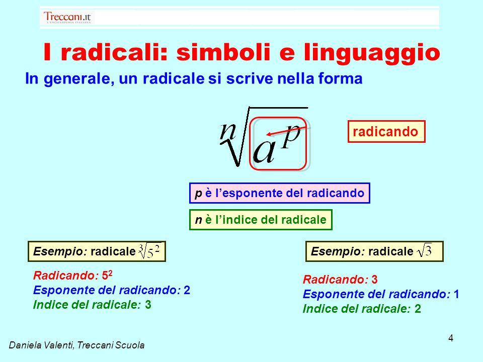 I radicali: simboli e linguaggio