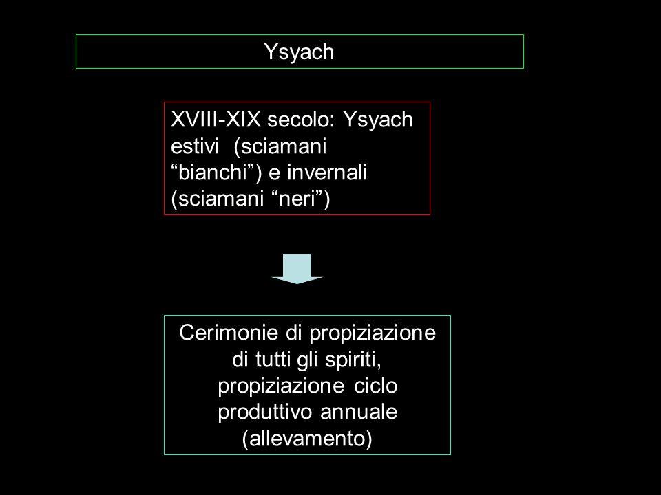 Ysyach XVIII-XIX secolo: Ysyach estivi (sciamani bianchi ) e invernali (sciamani neri )