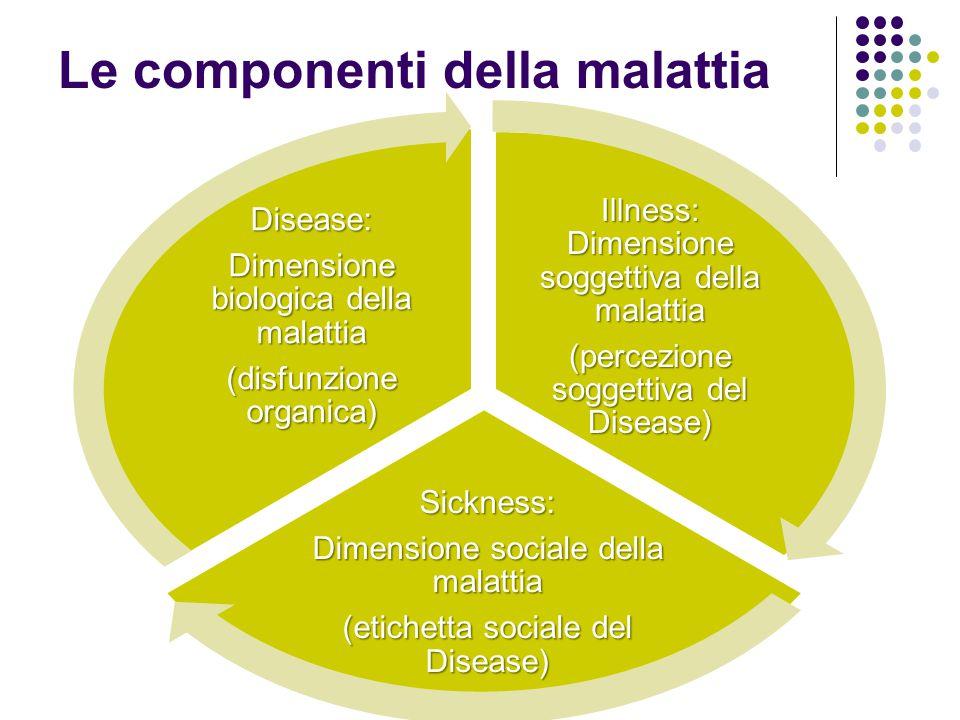 Le componenti della malattia