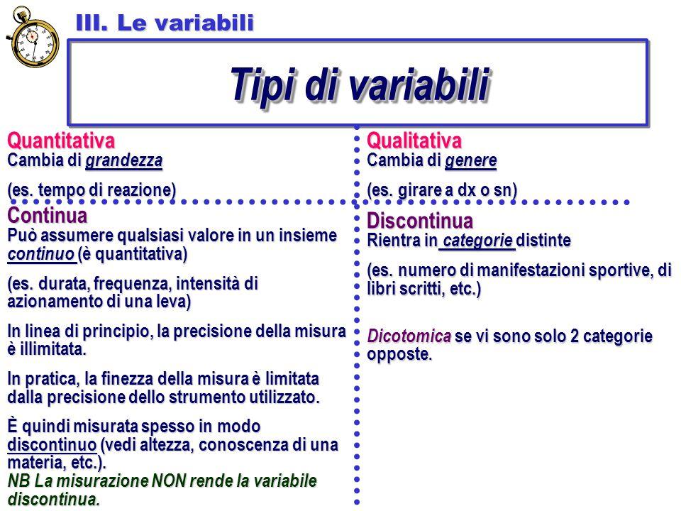Tipi di variabili III. Le variabili Quantitativa Cambia di grandezza