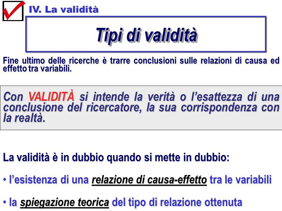 IV. La validità Tipi di validità. Fine ultimo delle ricerche è trarre conclusioni sulle relazioni di causa ed effetto tra variabili.