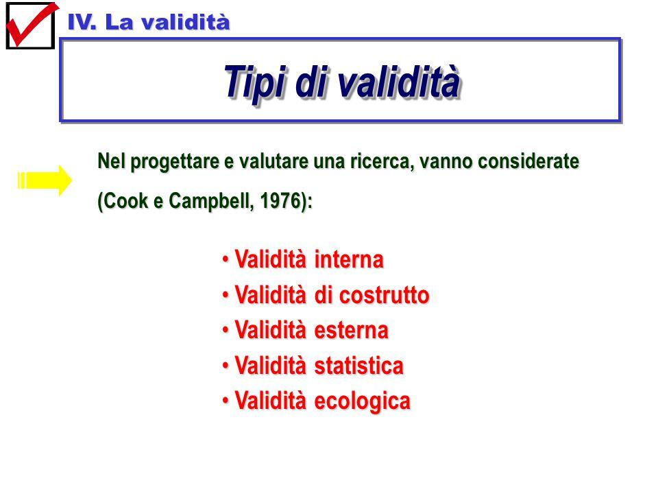 Tipi di validità Validità interna Validità di costrutto