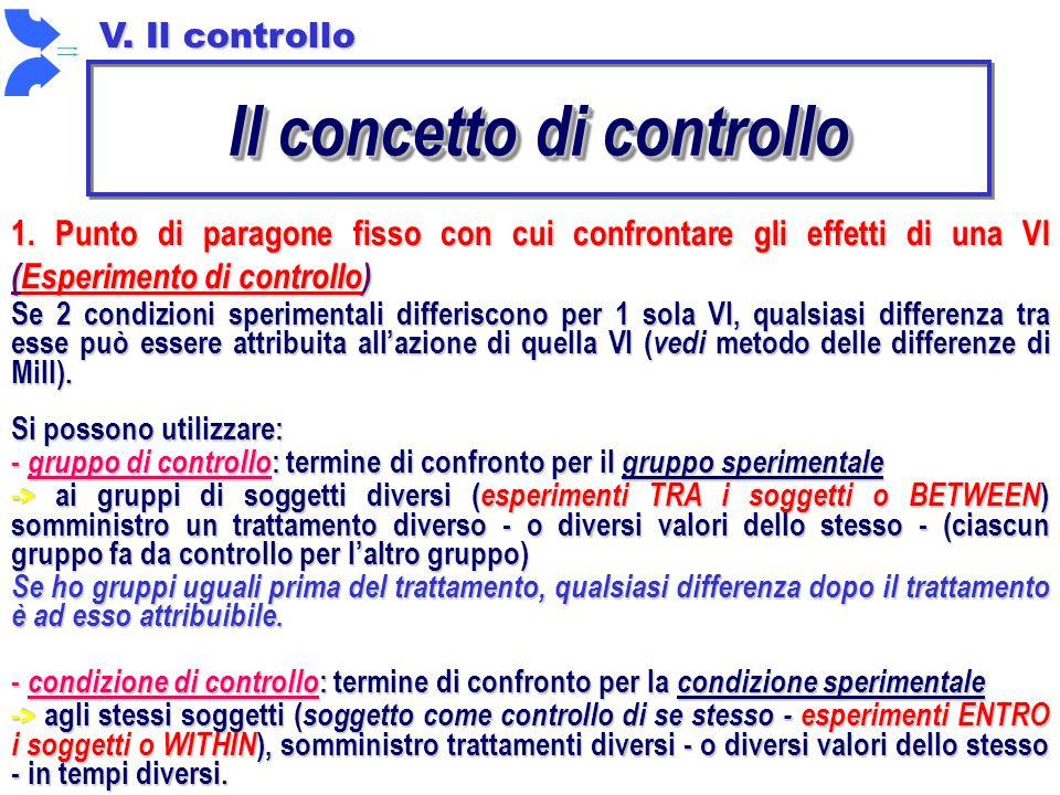 Il concetto di controllo