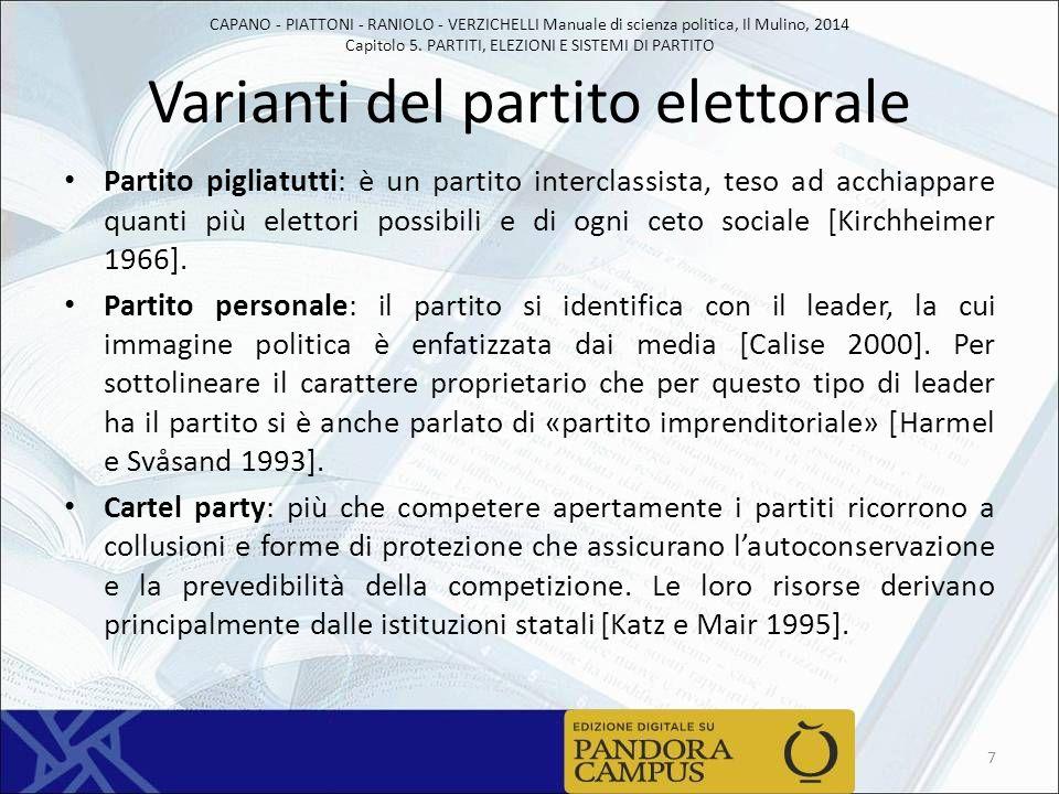 Varianti del partito elettorale