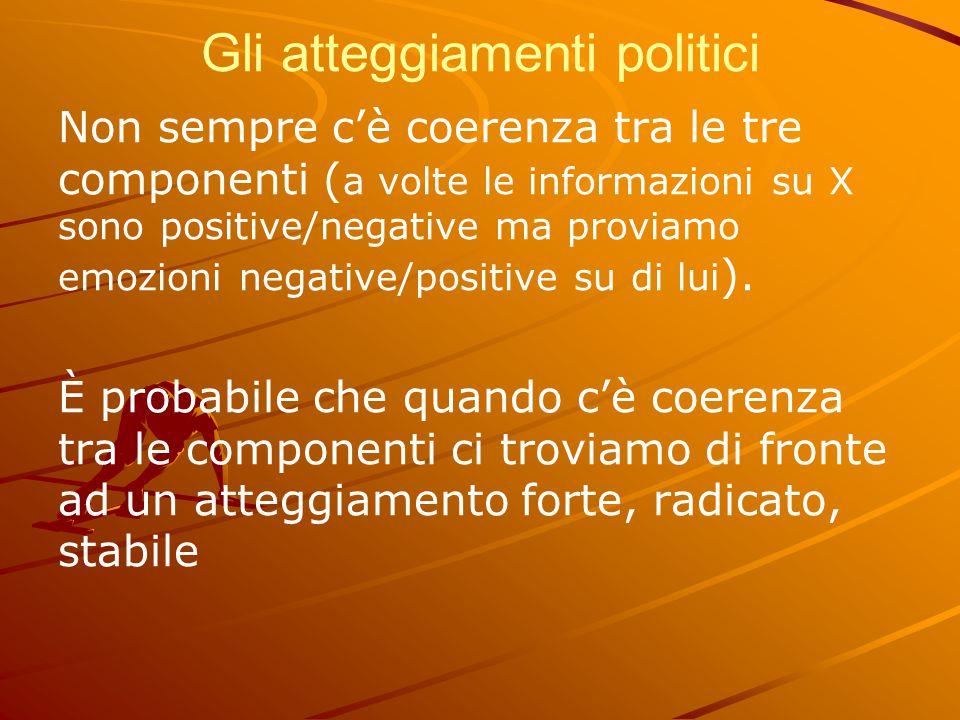 Gli atteggiamenti politici